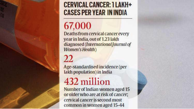 India says no to HPV vaccines | helenlobato com